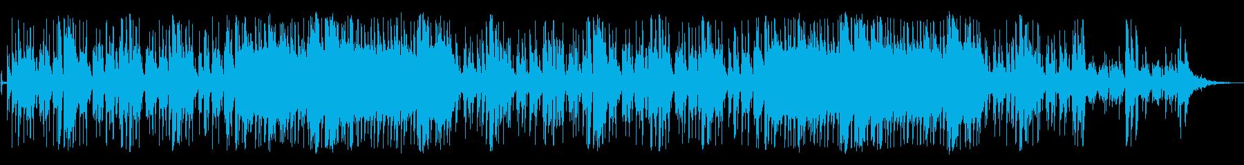 アコギとクラシックギタ-のアンサンブルの再生済みの波形