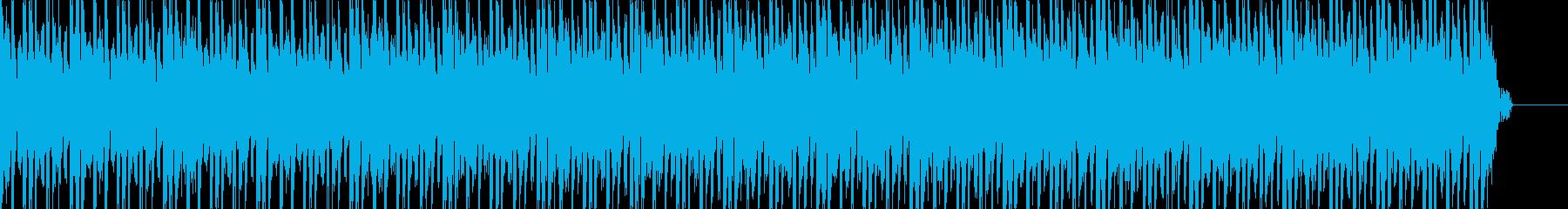 ワクワクするようなゲーム音楽風テクノの再生済みの波形