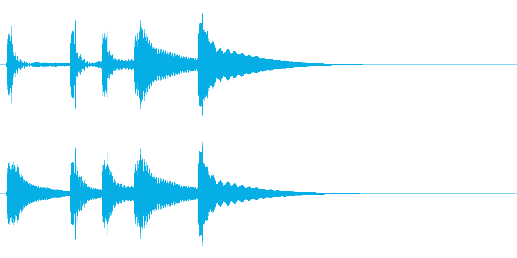 タンタラッタンタン(サウンドロゴ)の再生済みの波形