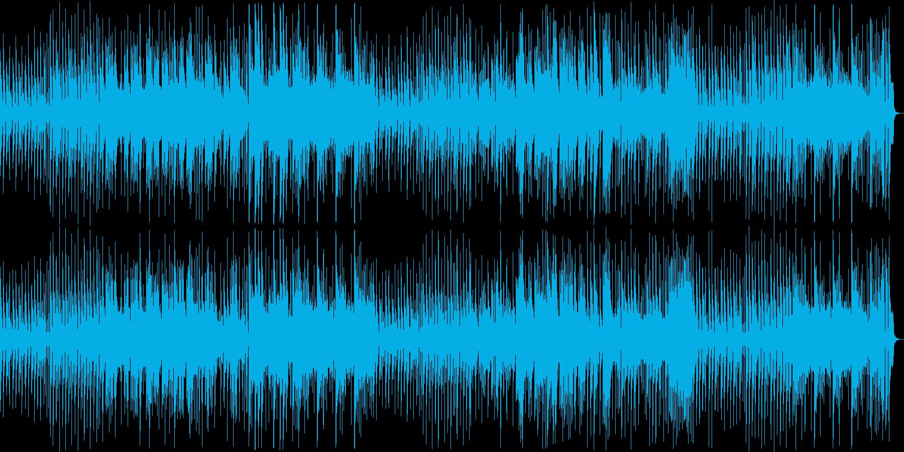 8bitメルヘン、コミカル、ダークBGMの再生済みの波形