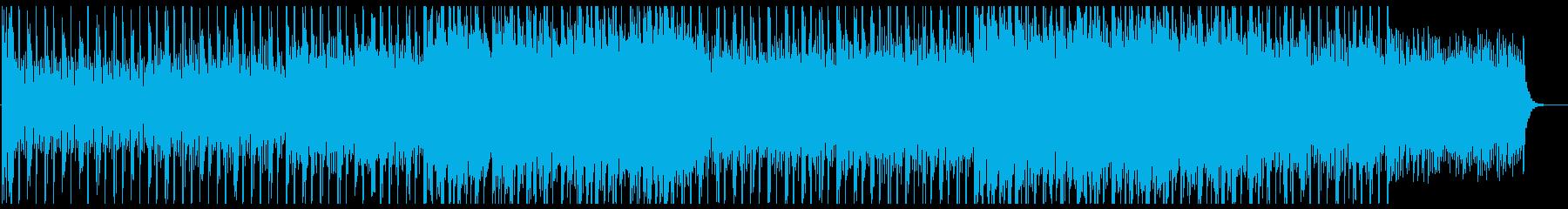 ゆったりと朗らかなシンセポップサウンドの再生済みの波形