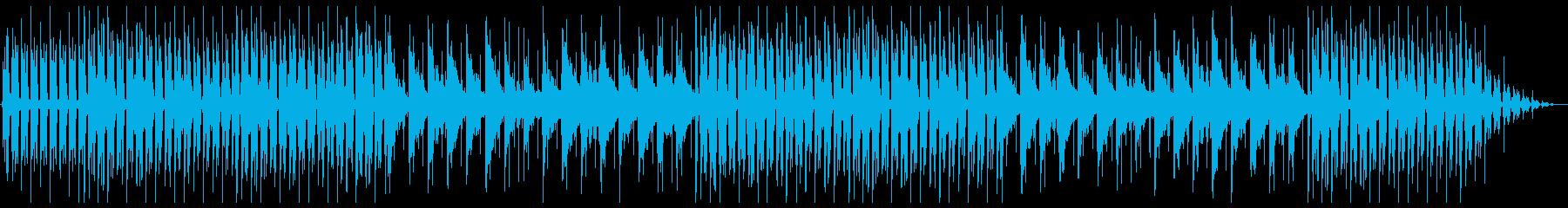 まったりのどかなアコースティックポップの再生済みの波形