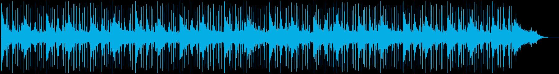 ループ系の使いやすいBGMの再生済みの波形