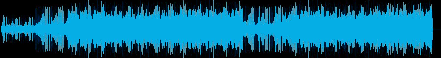 疾走感とおしゃれなシンセサウンドの再生済みの波形