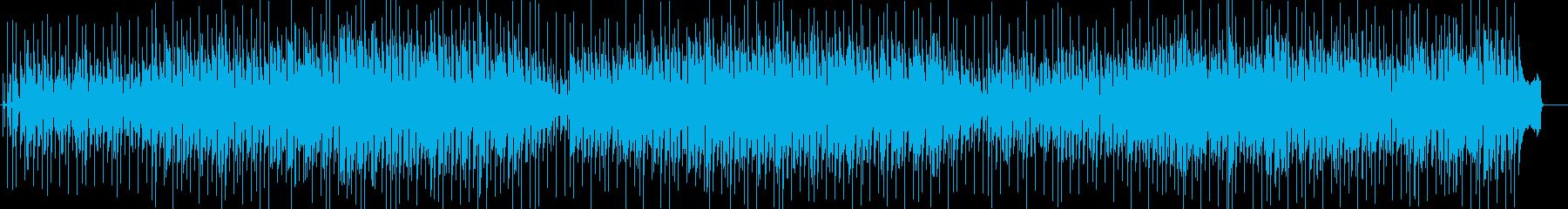 軽快で爽やかな夏のC調でPOPなファンクの再生済みの波形