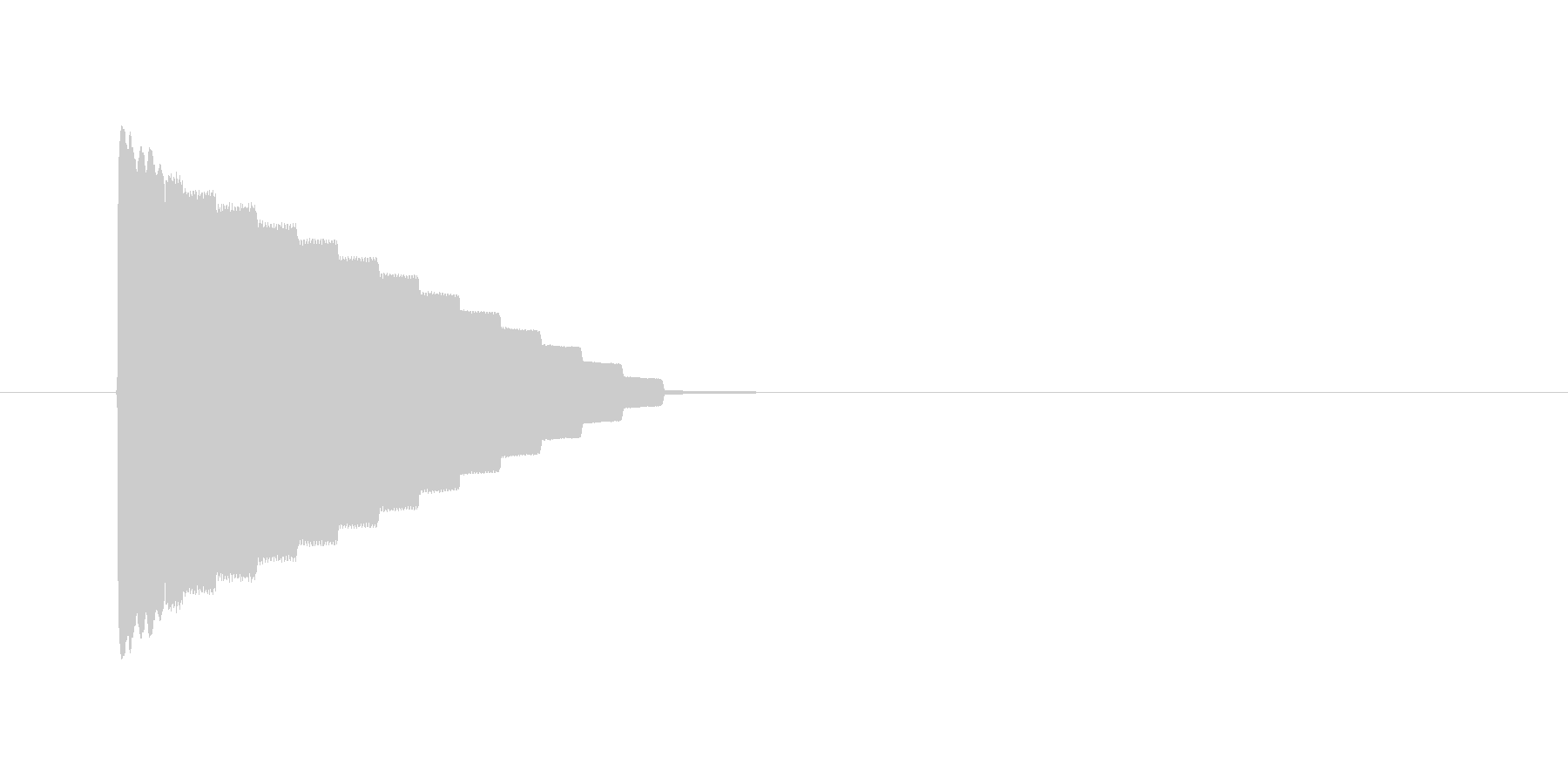ゲーム効果音 決定音の未再生の波形