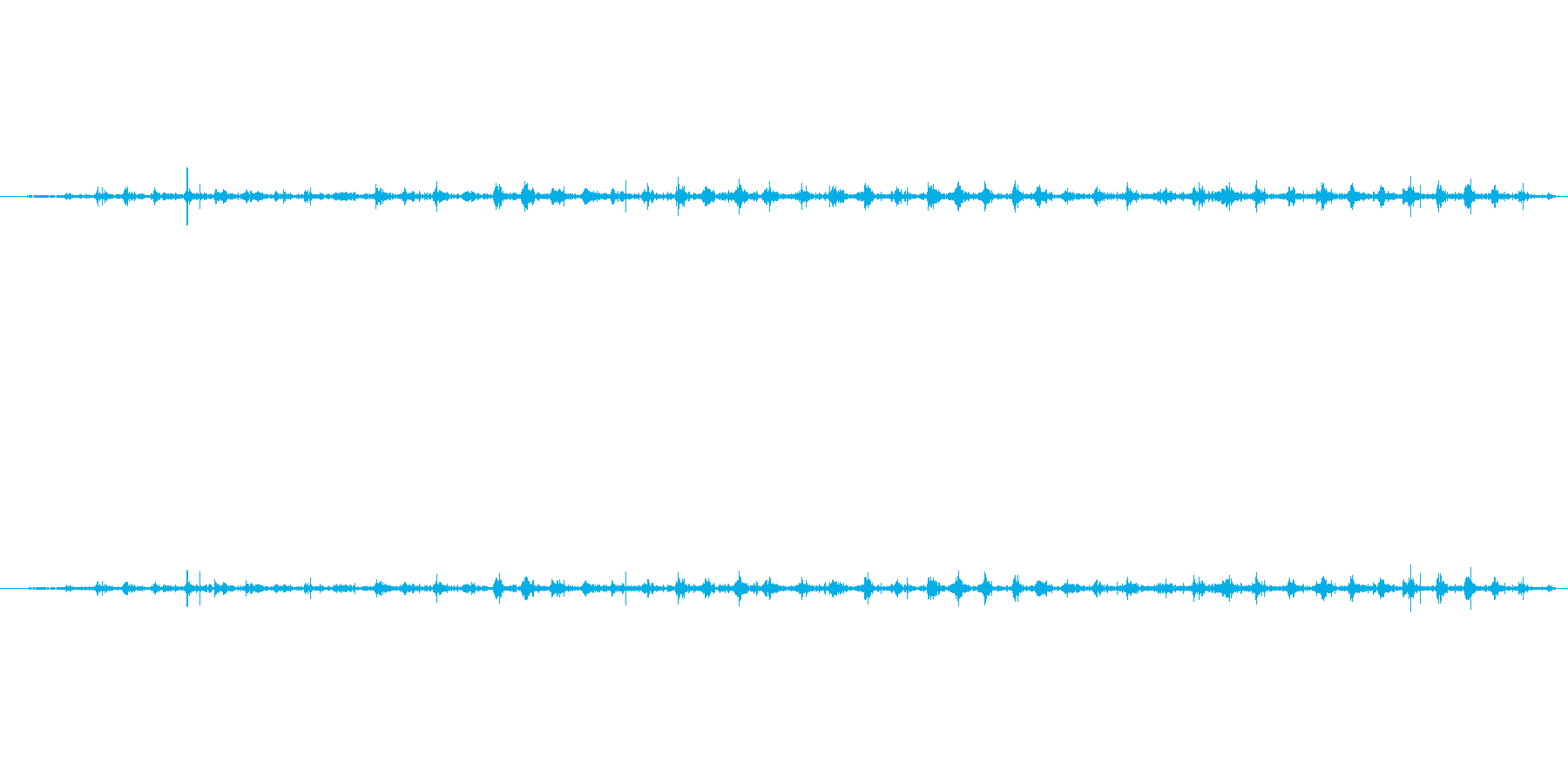 枯葉の上をサクサク歩いている音の再生済みの波形