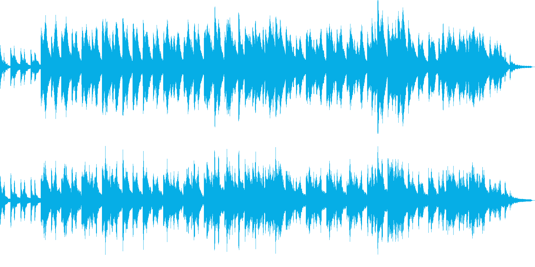ピアノソロ・雨の日の湿度の高さ(窓越し)の再生済みの波形