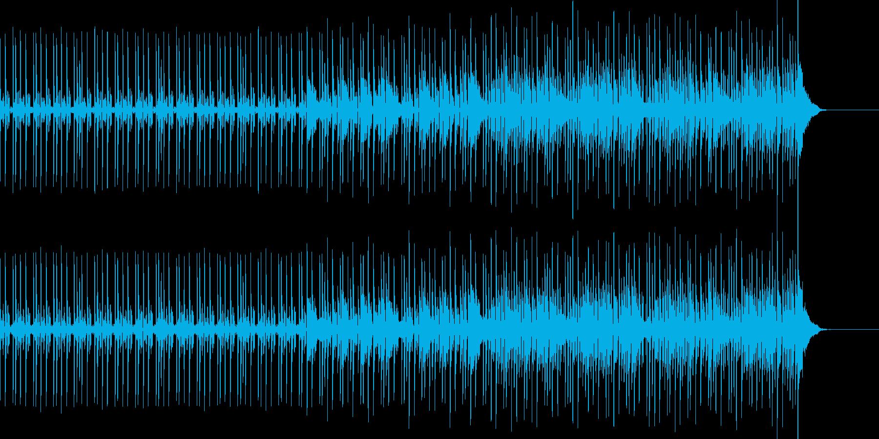 弾むビートとシーケンスの再生済みの波形