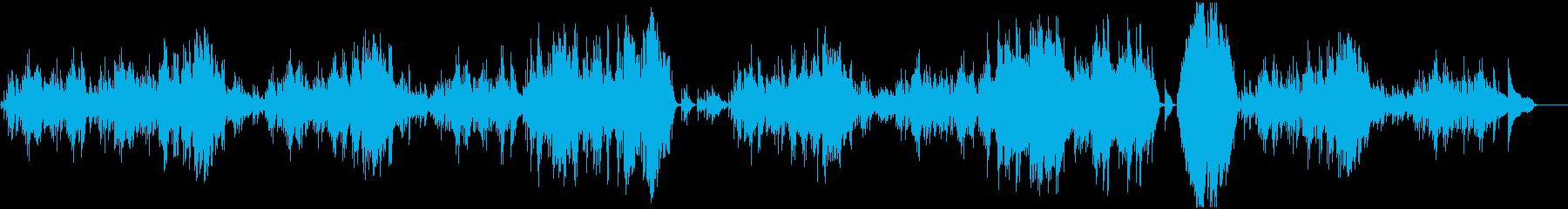 ベートーベン「エリーゼのために」高音質!の再生済みの波形