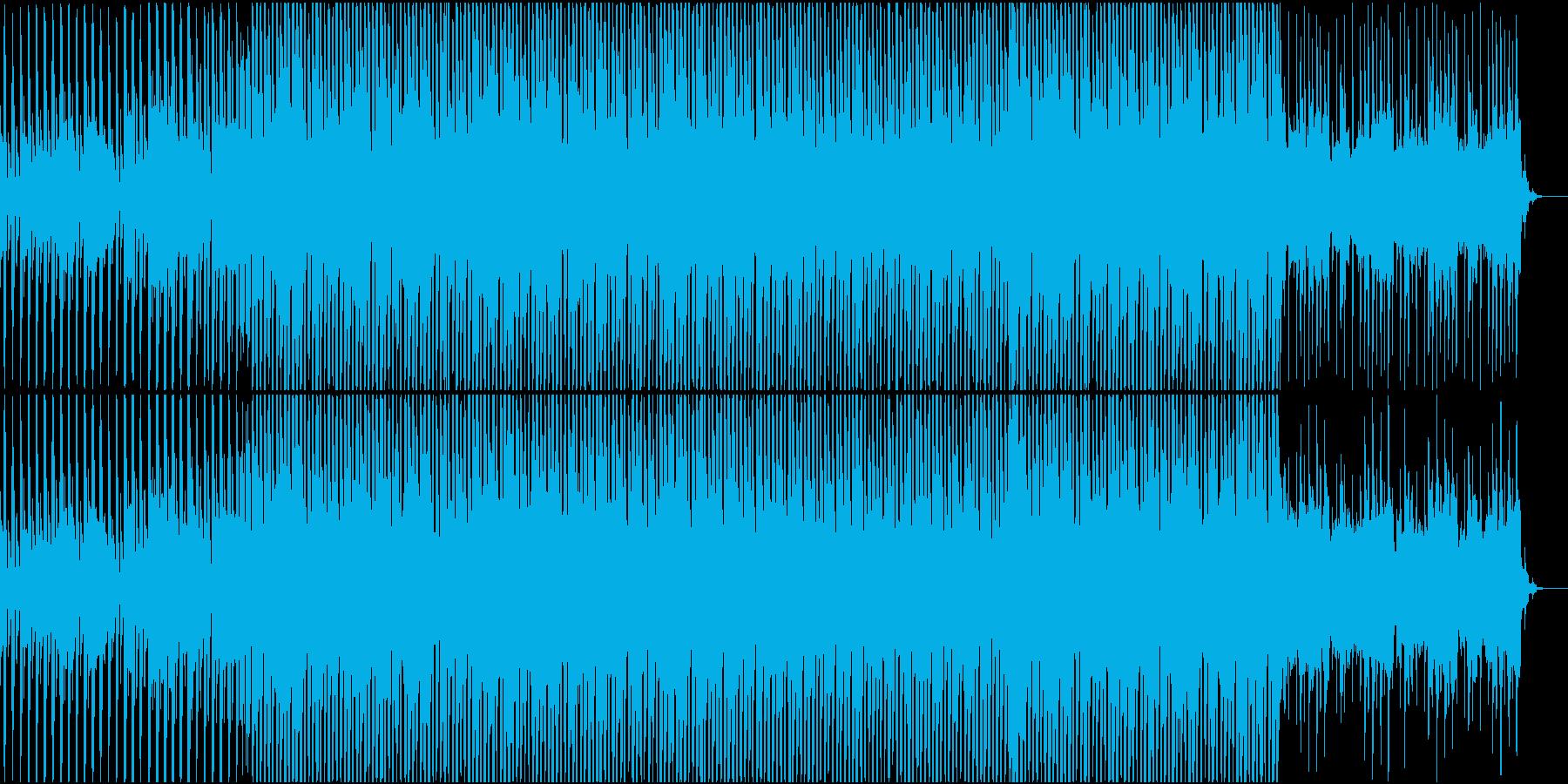 レトロな雰囲気のシンセウェーヴの再生済みの波形