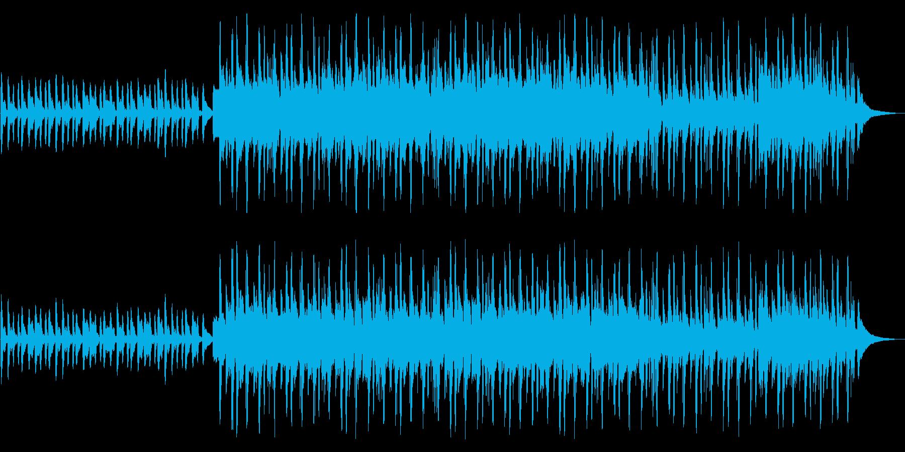 ほんわかと穏やかな映像BGMの再生済みの波形