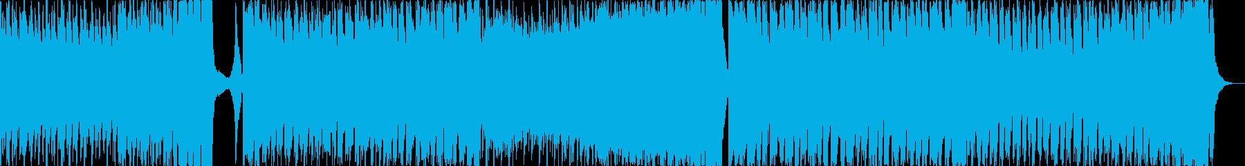 ハッピーダンスミュージックの再生済みの波形