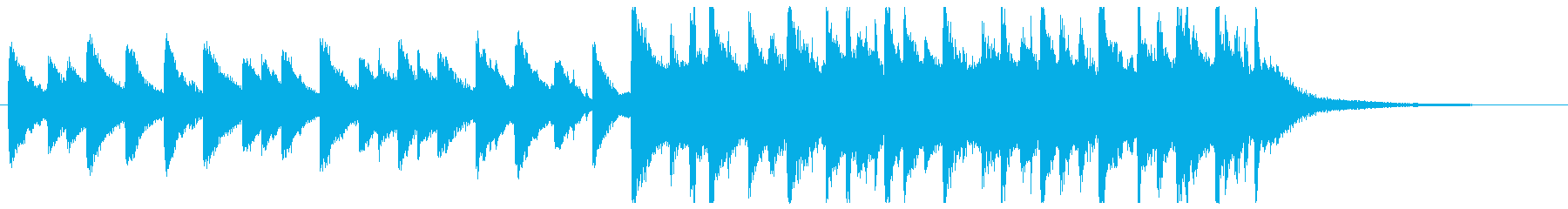 悲壮感が漂うゲームオーバー楽曲の再生済みの波形
