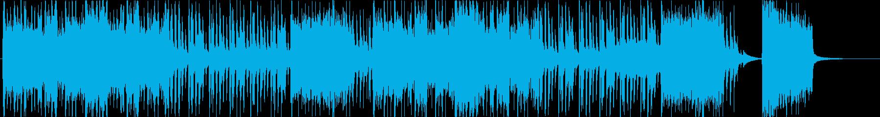 可愛いほのぼの日常・オープニング映像系の再生済みの波形