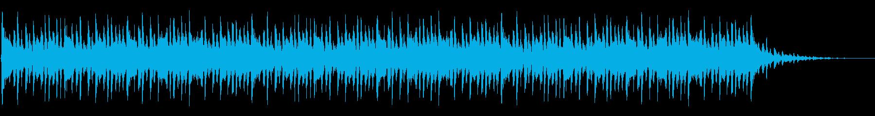 ショートBGM:ファンク-Bの再生済みの波形