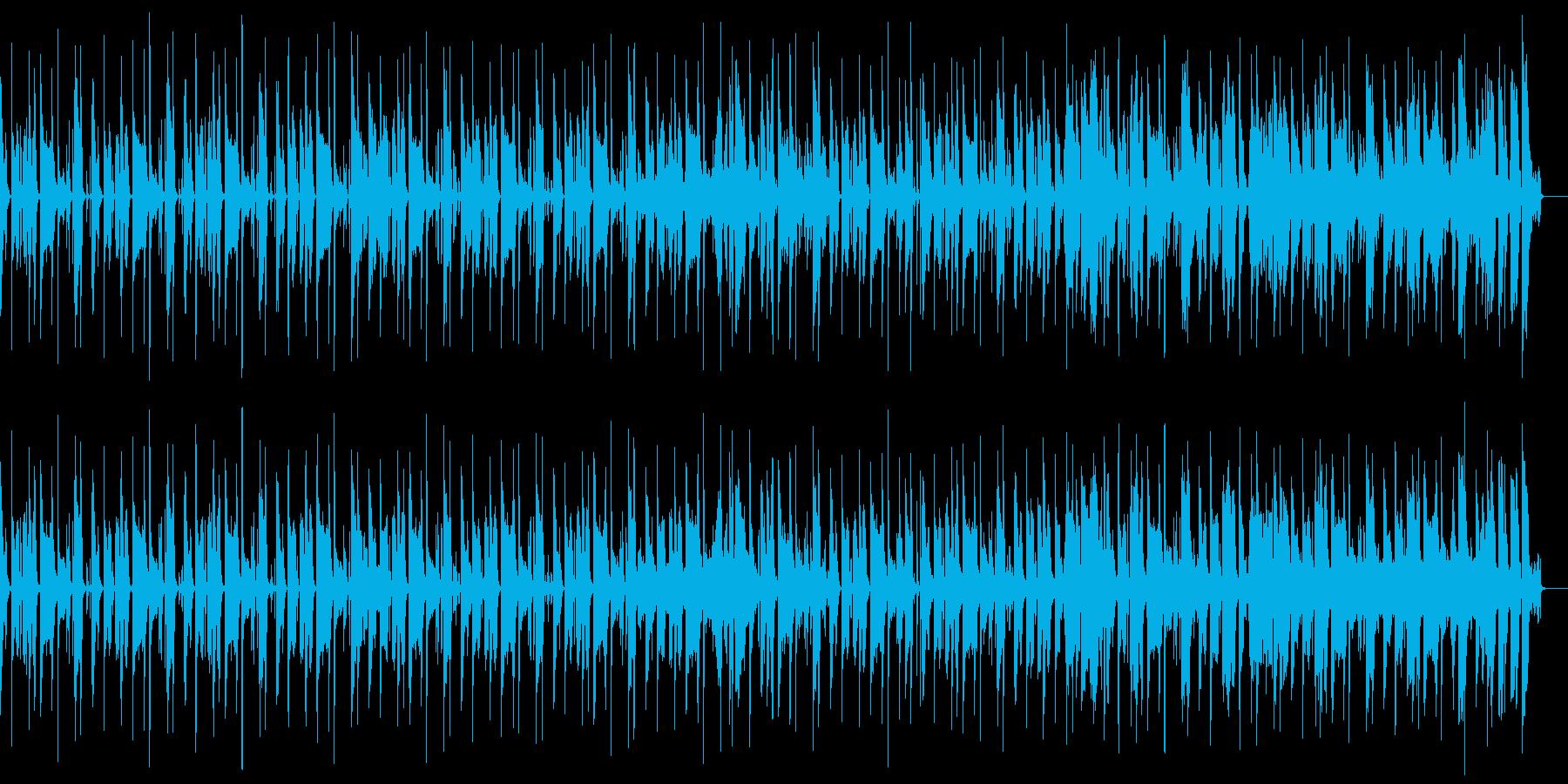 ちょっと古めなFunkサウンドの再生済みの波形
