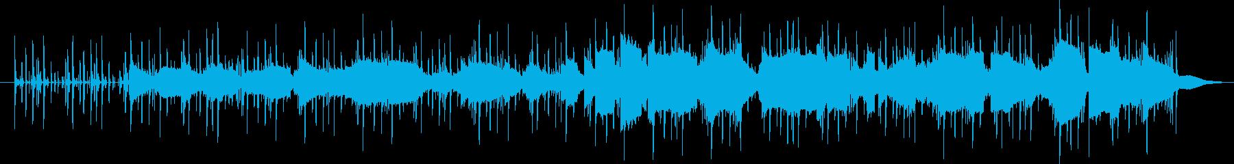 C→Am→F→G バッキングの再生済みの波形