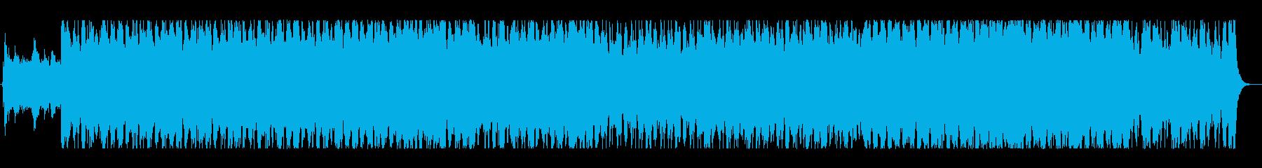 ダークな感じのケルトオーケストラの再生済みの波形