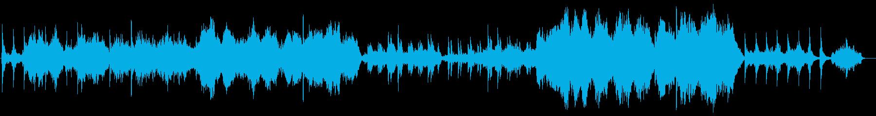 穏やかなメロディーのオーケストラ曲の再生済みの波形
