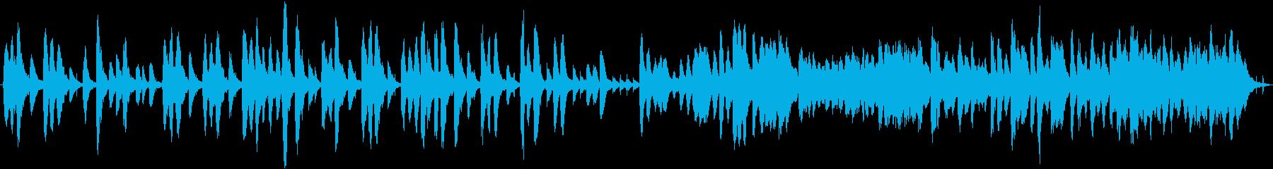 ほのぼの可愛らしい雰囲気のBGMの再生済みの波形