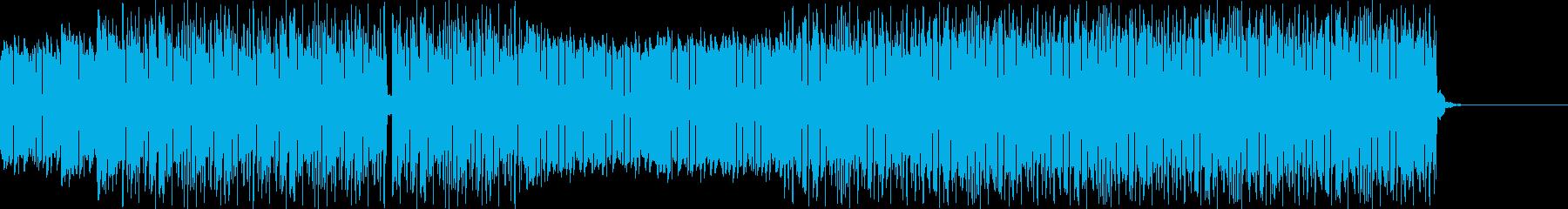 イントロのシンセベースからクール!!の再生済みの波形