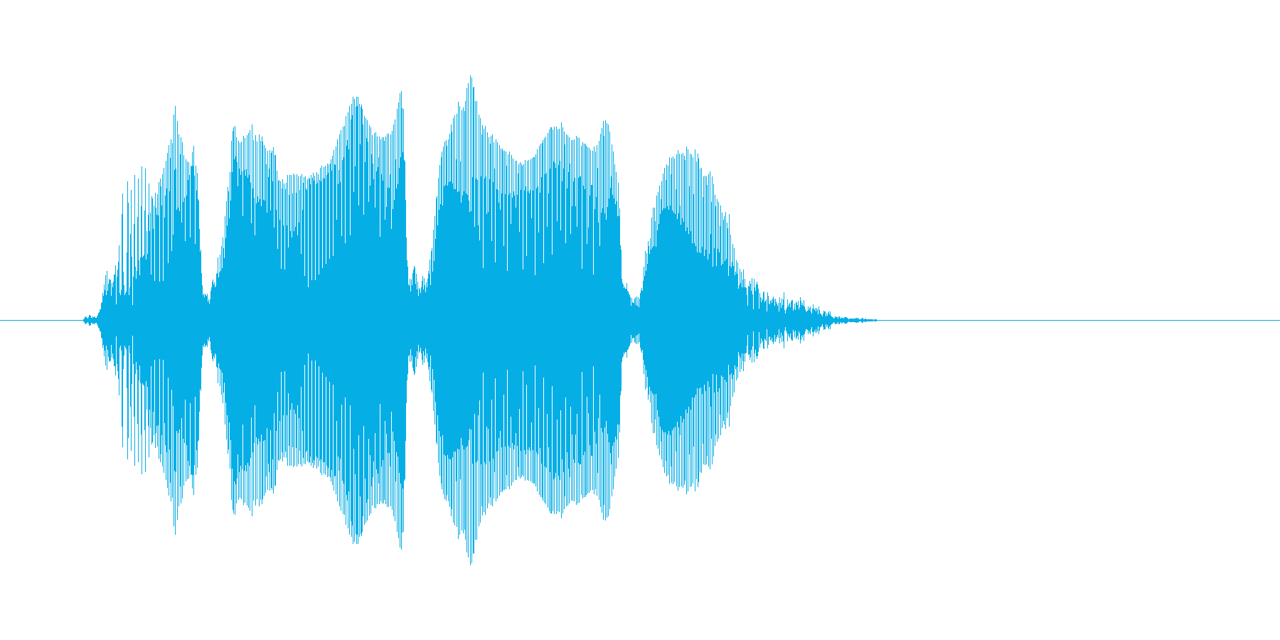 「オロオロオロ」の再生済みの波形