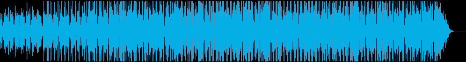 ベースが特徴的なジャズファンク系BGMの再生済みの波形