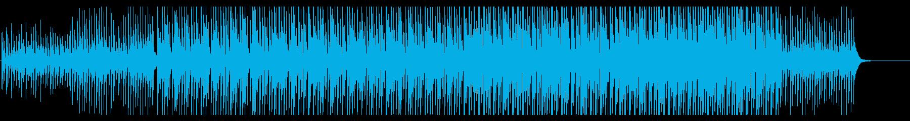 楽しくかわいい映像に やんちゃでほのぼのの再生済みの波形