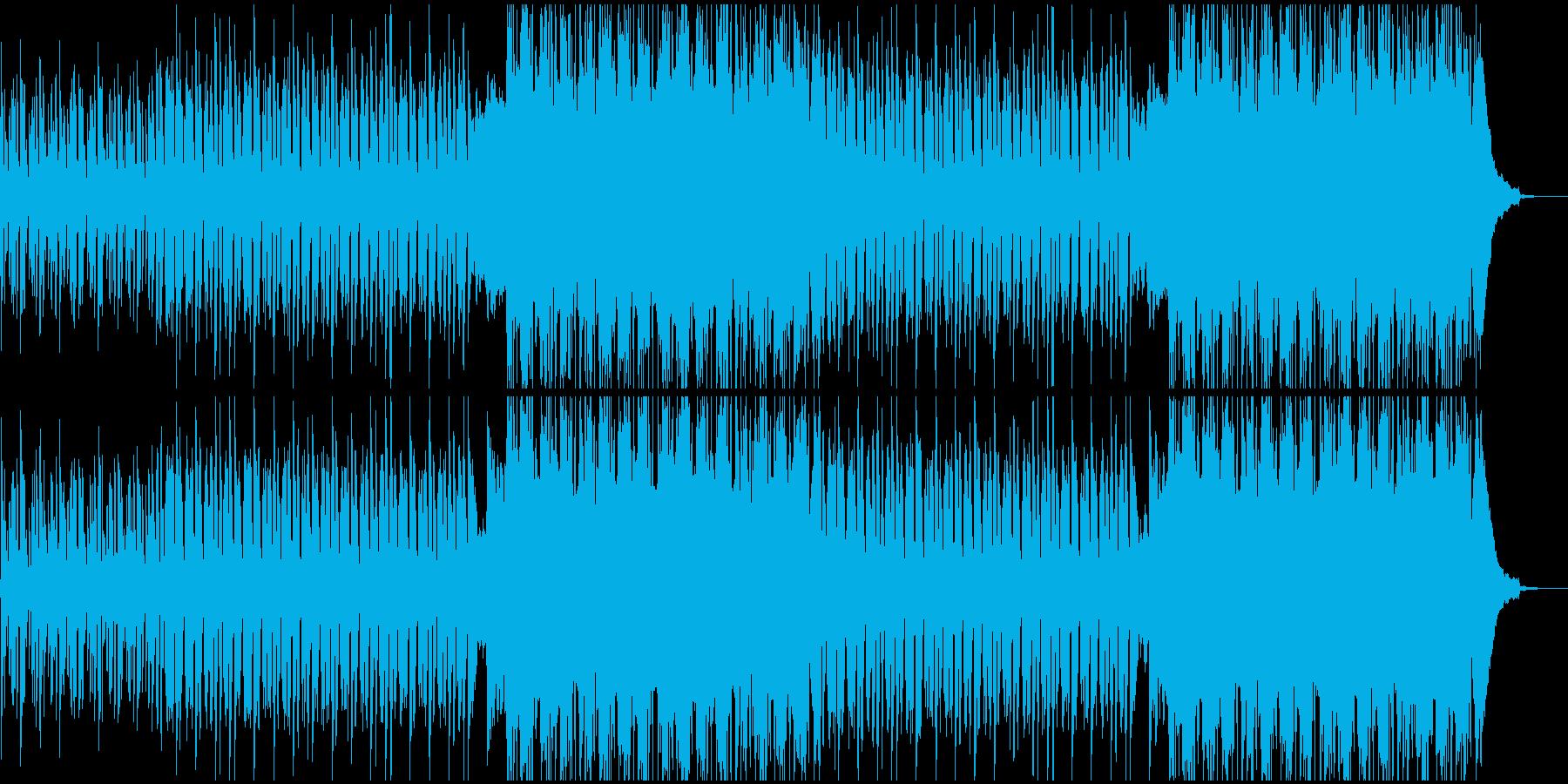 各種映像に最適、洋楽風のアコギBGMの再生済みの波形
