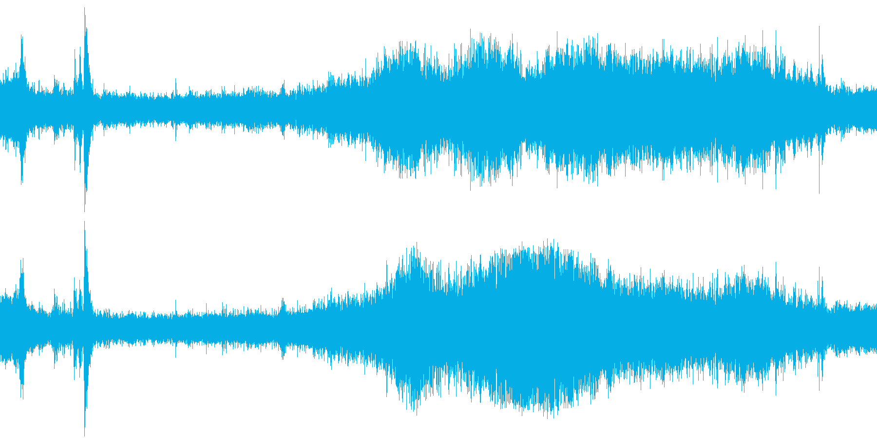 列車の発車する音2の再生済みの波形