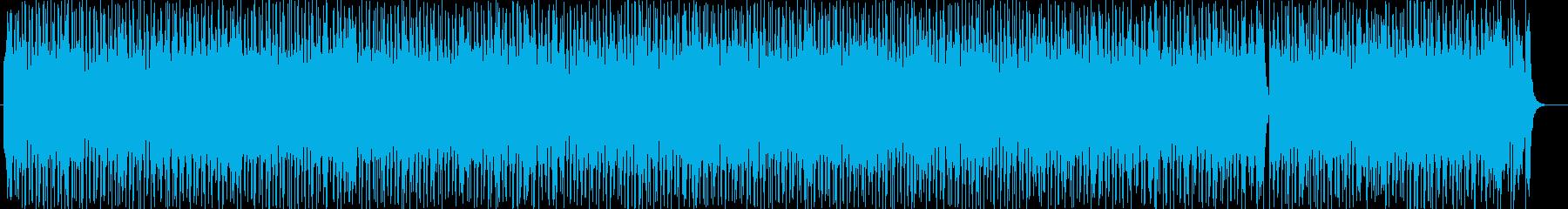 跳ねたリズムのシンセサウンドの再生済みの波形