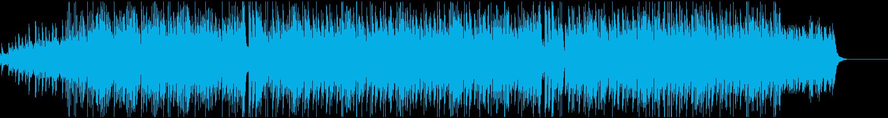 エレクトロニックで疾走感のあるBGMの再生済みの波形