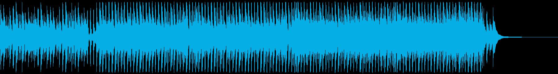 【1分版】アップテンポなコンセプトムービの再生済みの波形