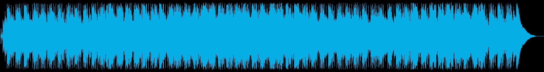 ゆったりとしたリラックスBGMの再生済みの波形