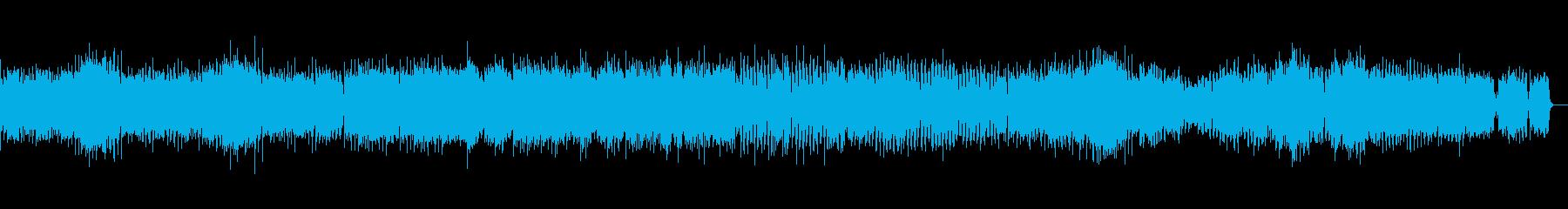 クープランの墓より第二楽章フォルラーヌの再生済みの波形
