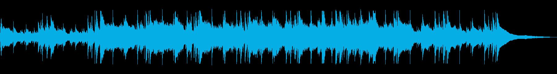 のんびり気楽にいこうと思える曲の再生済みの波形