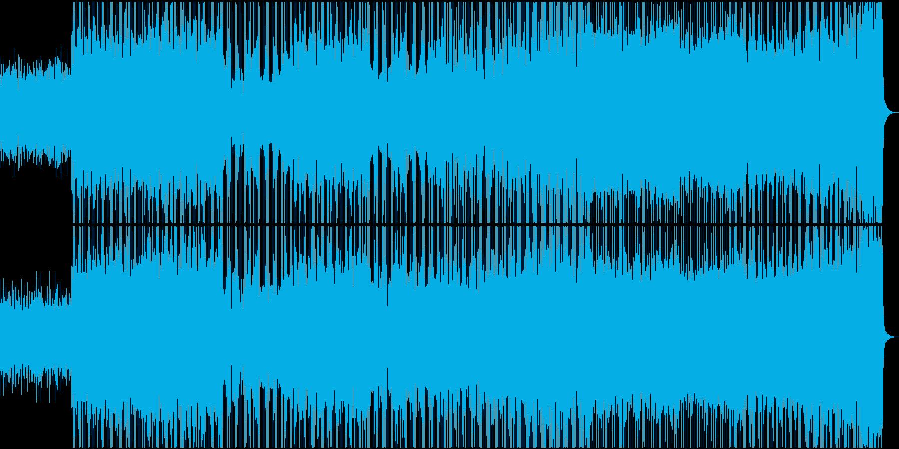 ファンクギターがかっこいいBGMの再生済みの波形