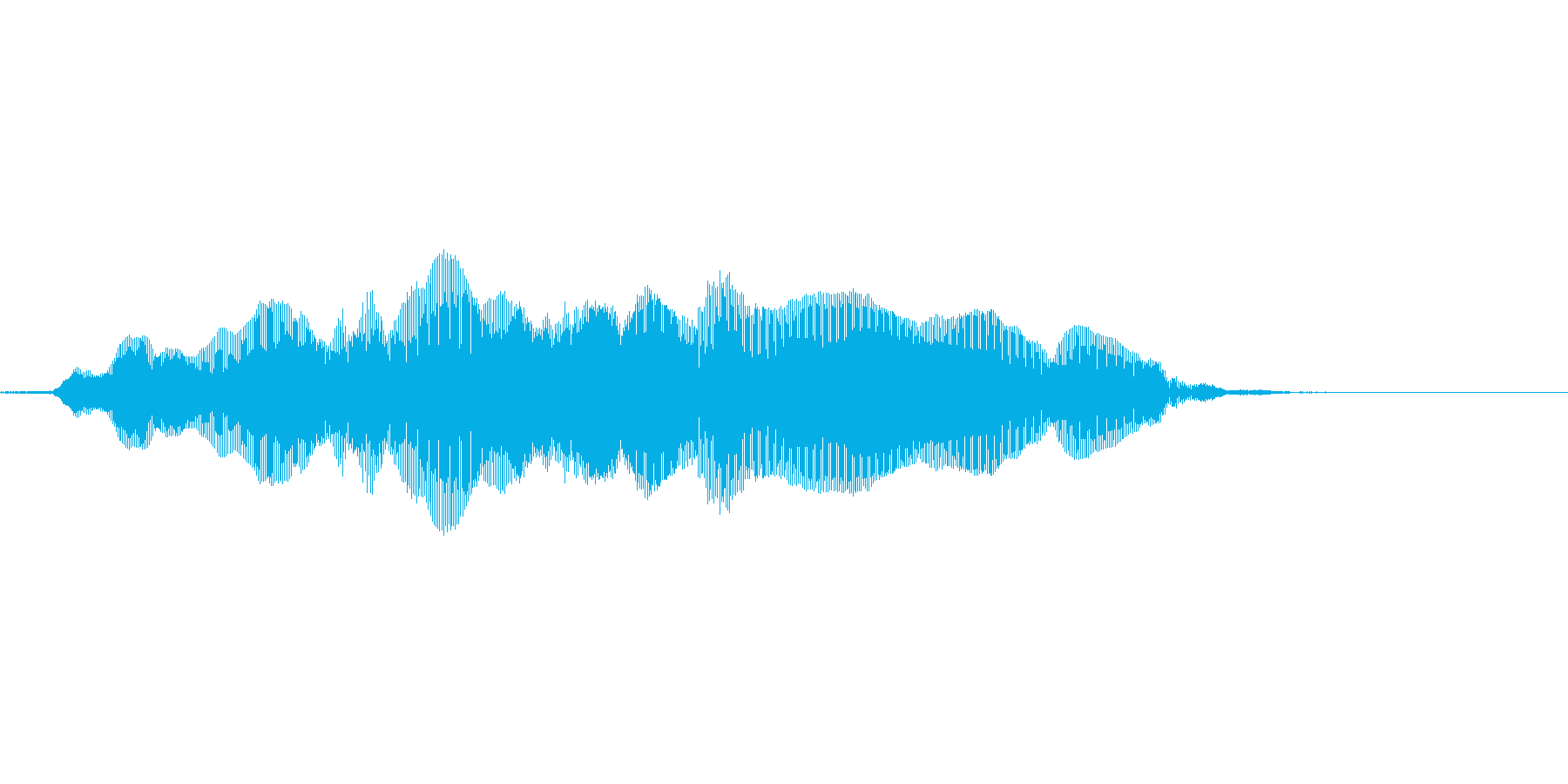 猫の鳴き声4の再生済みの波形
