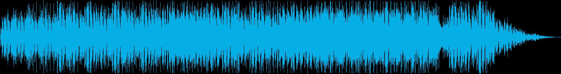 ほのぼのしたシンセ・打楽器サウンドの再生済みの波形