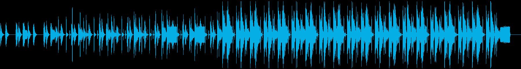 シンプルでリズム重視なテクノ風BGMですの再生済みの波形