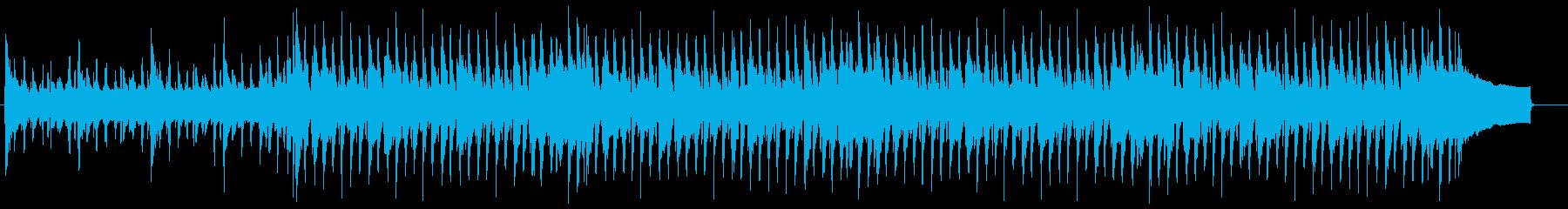 CMでもお馴染みのコーポレートサウンド♪の再生済みの波形