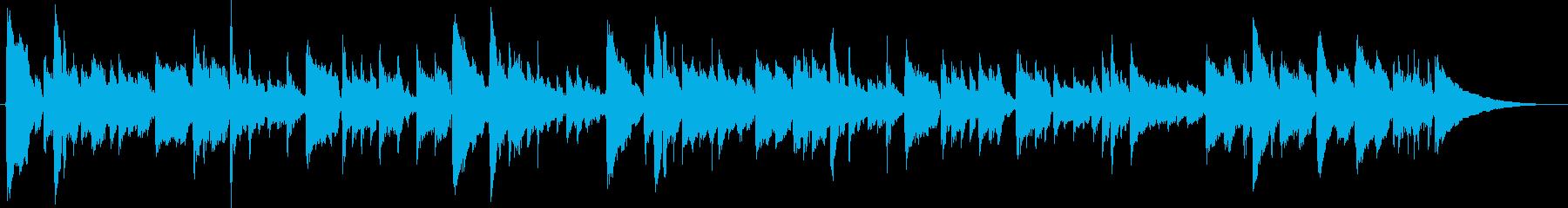 威風堂々(卒業式) アコギ演奏の再生済みの波形