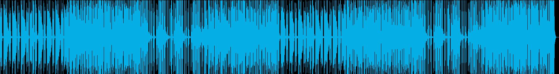 少し間の抜けたようなサウンドのBGMの再生済みの波形