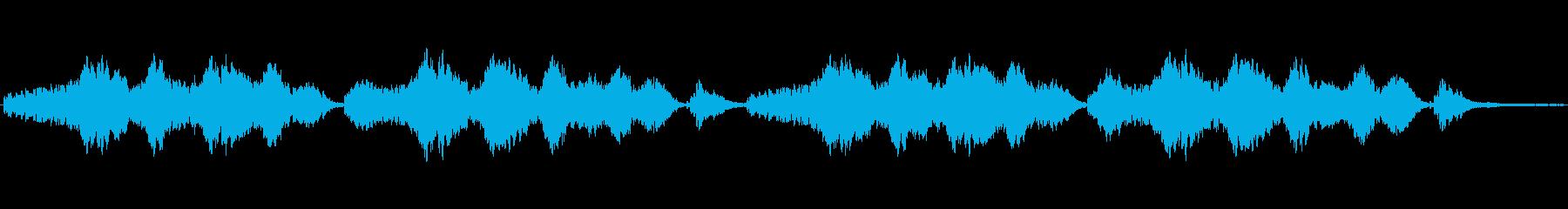 静かな瞑想音楽の再生済みの波形