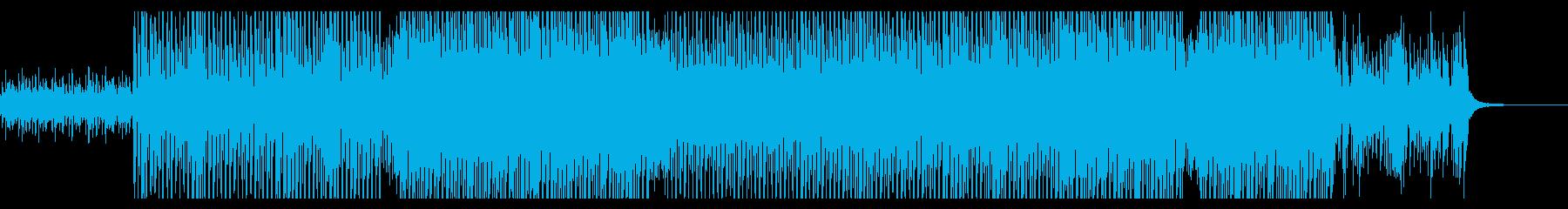 和太鼓を使ったエキサイティング和風テクノの再生済みの波形