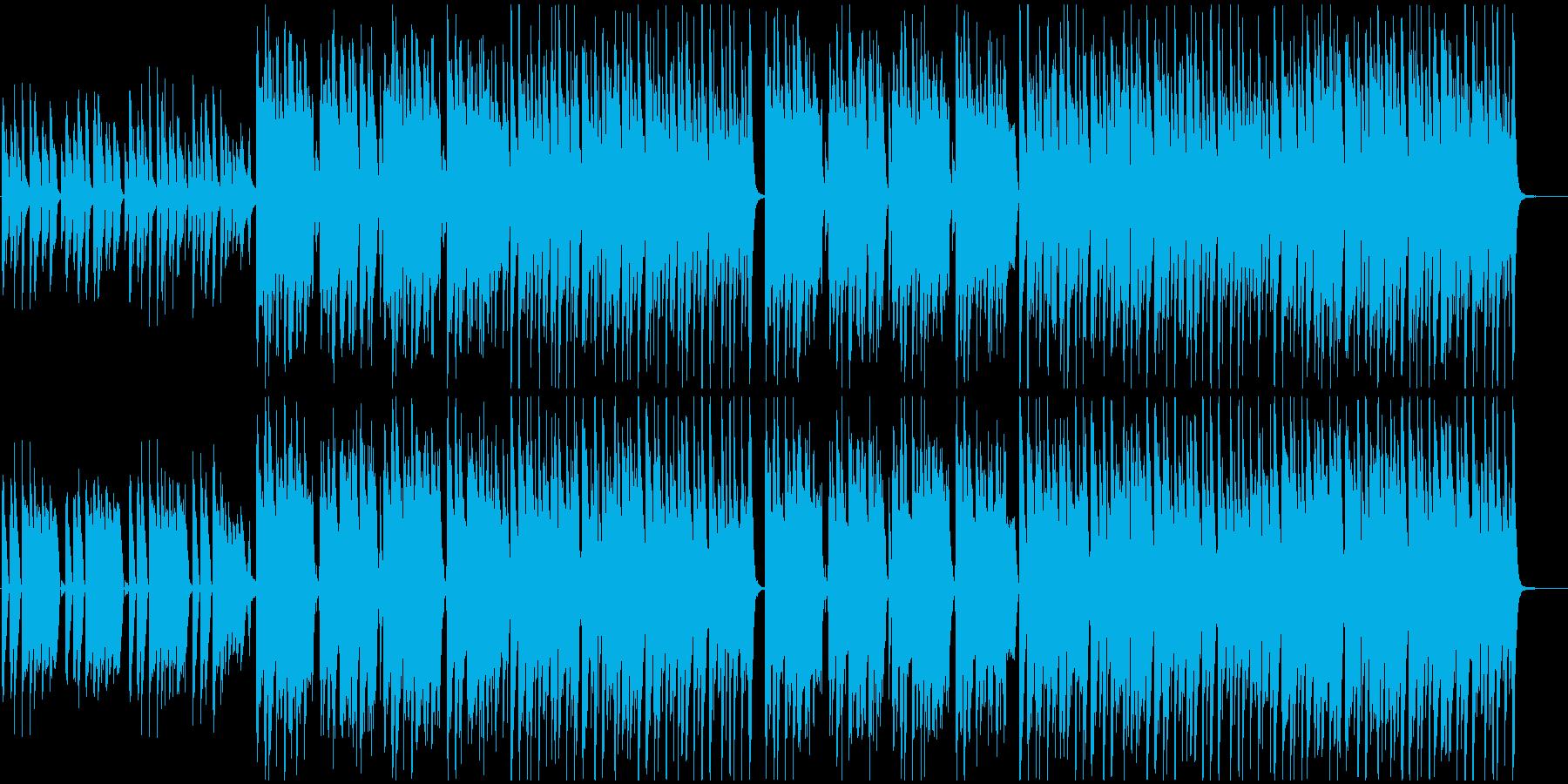 レトロBGM テーマパーク 遊園地の再生済みの波形