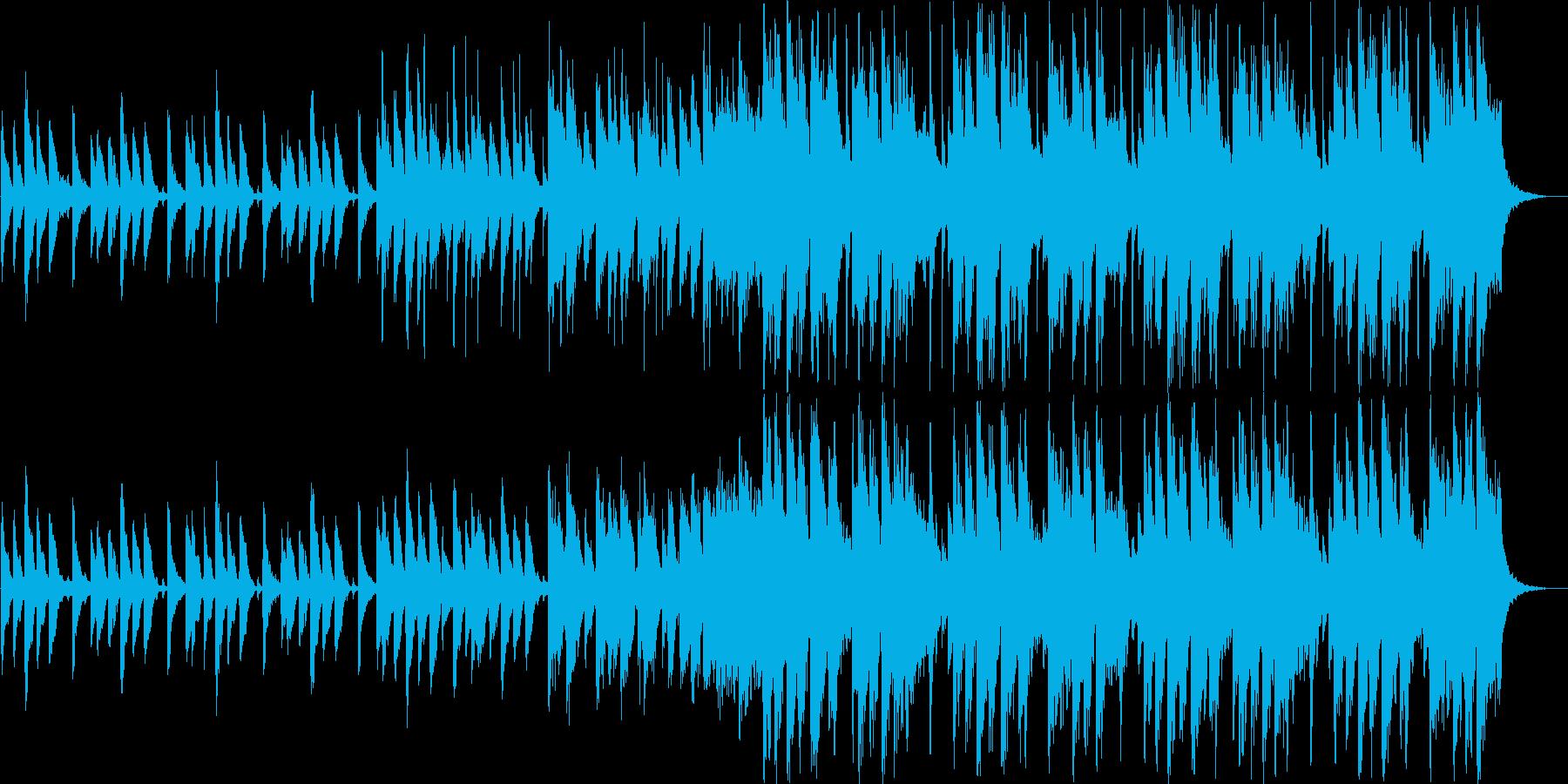 80'sポップ 映像 CM の再生済みの波形