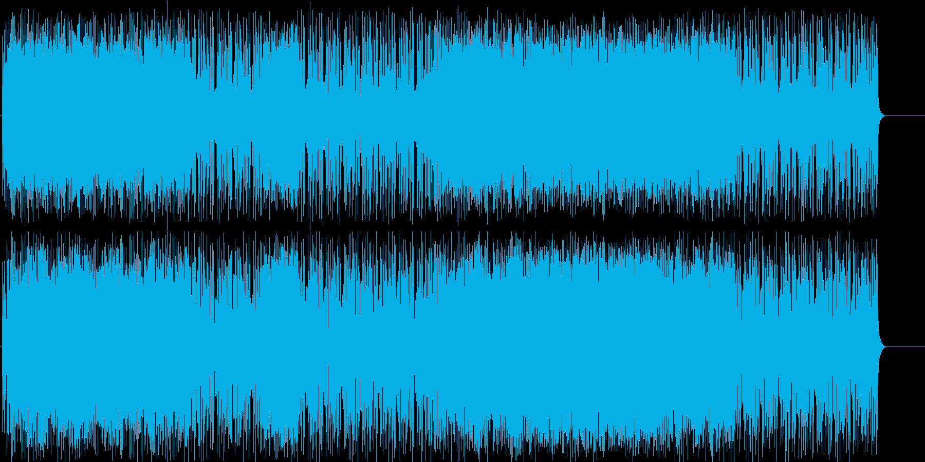 スピード 激しい テーマ 勇気 闘志の再生済みの波形