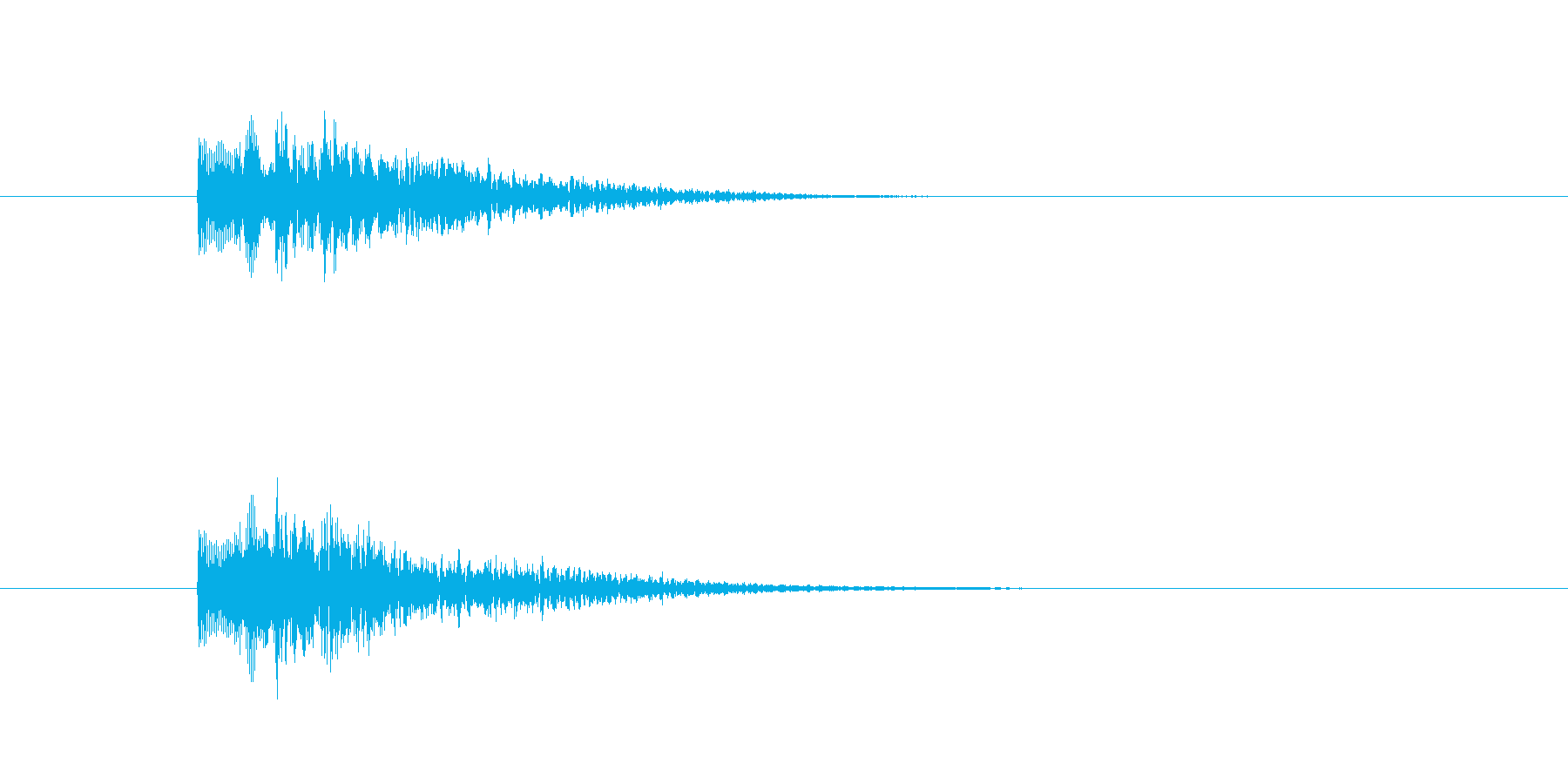 おしゃれな感じのメール着信音の再生済みの波形